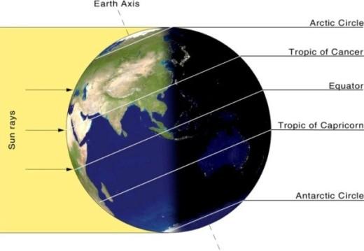 summer-solstice-large